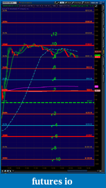 Click image for larger version  Name:2012-06-14-TOS_CHARTS.png-2.png Views:54 Size:65.4 KB ID:77584