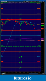 the easy edge for beginner traders-2012-06-14-tos_charts.png-4.png
