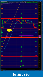 the easy edge for beginner traders-2012-06-14-tos_charts.png-5.png