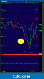 Click image for larger version  Name:2012-06-14-TOS_CHARTS.png-6.png Views:37 Size:56.6 KB ID:77619