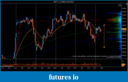 T For Trading-nifty_i-15-min-6_15_2012.png