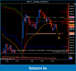 T For Trading-nifty_i-3-min-6_15_2012.png
