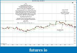 Trading spot fx euro using price action-2012-06-15-morning.jpg