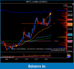 T For Trading-nifty_i-3-min-6_15_2012-5.png