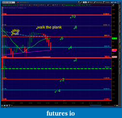 the easy edge for beginner traders-2012-06-15-tos_charts.png-7.png