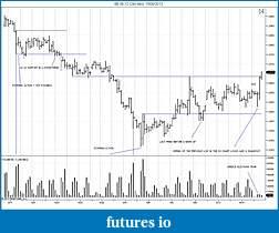 Wyckoff Trading Method-6b-06-12-240-min-15_06_2012.jpg
