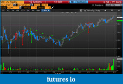 Day Trading Stocks with Discretion-20120615vfc.png