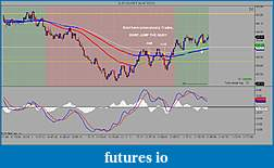 A CL Trading Journal-cl-07-12-150-tick-6_15_2012-2.jpg