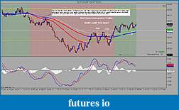 A CL Trading Journal-cl-07-12-150-tick-6_15_2012-1.jpg