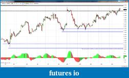 EURUSD 6E Euro-ninja_h1_chart.png