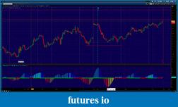 EURUSD 6E Euro-tos_h1_chart.png