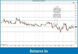 Trading spot fx euro using price action-2012-06-07-morning.jpg