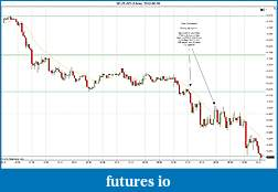 Trading spot fx euro using price action-2012-06-08-morning.jpg