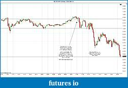 Trading spot fx euro using price action-2012-06-11-morning.jpg