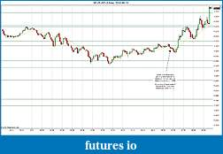 Trading spot fx euro using price action-2012-06-13-morning.jpg