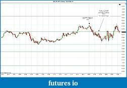 Trading spot fx euro using price action-2012-06-14-morning.jpg