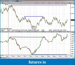 Selling Options on Futures?-sugar150612.jpg