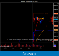 T For Trading-nifty_i-3-min-6_18_2012-2.png