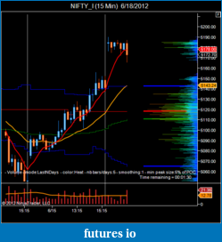 T For Trading-nifty_i-15-min-6_18_2012.png