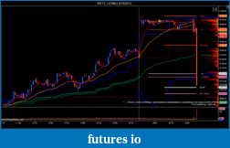 T For Trading-nifty_i-3-min-6_18_2012-3.png