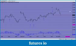 EURUSD 6E Euro-snapshot-1121.png