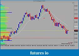 A CL Trading Journal-range-chart1.jpg