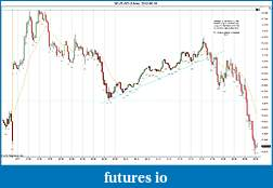 Trading spot fx euro using price action-2012-06-18-morning.jpg