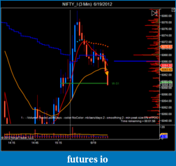 T For Trading-nifty_i-3-min-6_19_2012-2.png