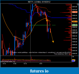 T For Trading-nifty_i-3-min-6_19_2012-3.png