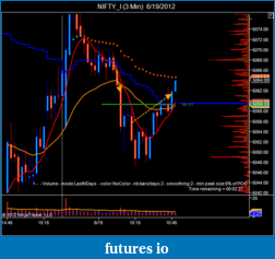 T For Trading-nifty_i-3-min-6_19_2012-4.png