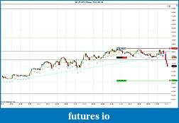 Trading spot fx euro using price action-2012-06-19-morning.jpg