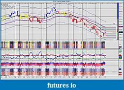 Price & Volume Trading Journal-es-03-10-8192-volume-2_9_2010_813.jpg