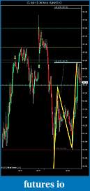 Catching Big Waves - a trader's journal of surfing the the markets-sr30.jpg