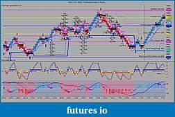Beth's Journey to Make Her Millions-ym-03-10-2_9_2010-medianrenko-6-ticks-.jpg
