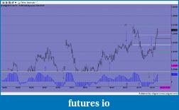 EURUSD 6E Euro-snapshot-1141.png