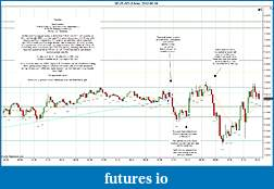 Trading spot fx euro using price action-2012-06-19-continued-1.jpg