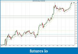 Trading spot fx euro using price action-2012-06-19-continued-2.jpg