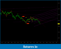EURUSD 6E Euro-euro-support-into-june-low.png