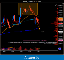 T For Trading-nifty_i-3-min-6_20_2012-2.png