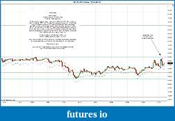 Trading spot fx euro using price action-2012-06-20-morning.jpg