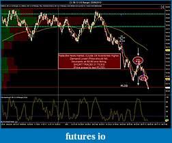 Crude Oil trading-cl-08-12-10-range-20_06_2012.jpg