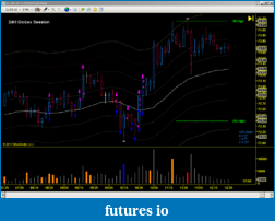 Trading PA with 20BB and Volume pattern indicator-feb9.png