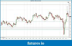 Trading spot fx euro using price action-2012-06-20-continued.jpg