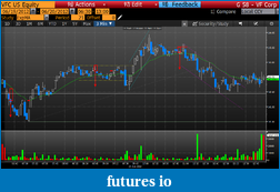 Day Trading Stocks with Discretion-20120620vfc.png