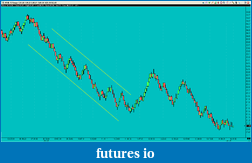 A CL Trading Journal-df773194-128.png