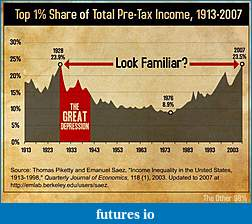 "The Chart That Scares The ""1%"" The Most-246555_430327460321706_466270871_n.jpg"
