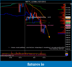 T For Trading-nifty_i-3-min-6_21_2012.png