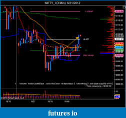 T For Trading-nifty_i-3-min-6_21_2012-2.png