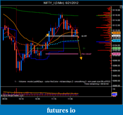 T For Trading-nifty_i-3-min-6_21_2012-3.png