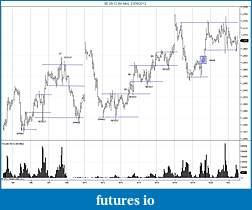 Wyckoff Trading Method-6e-09-12-60-min-21_06_2012.jpg